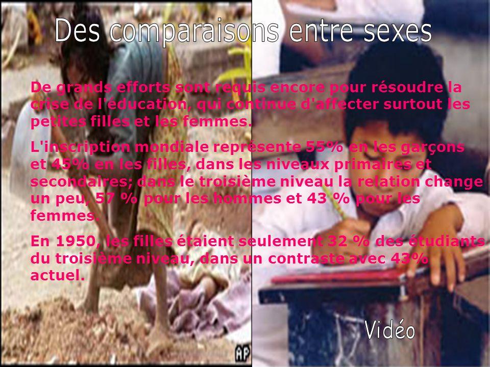Des comparaisons entre sexes