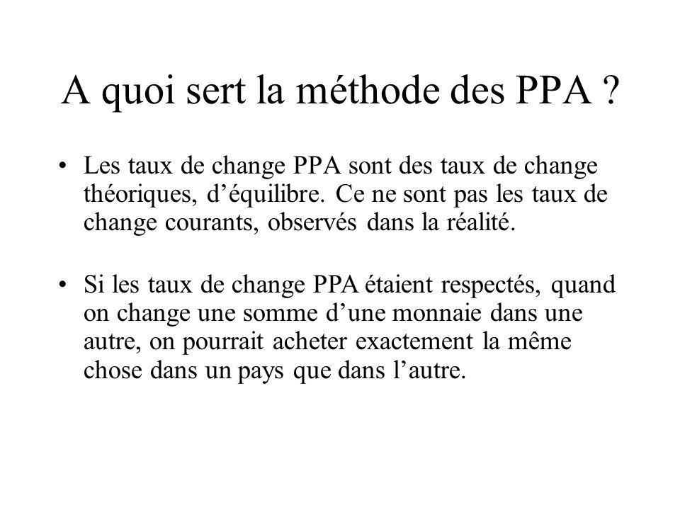 A quoi sert la méthode des PPA