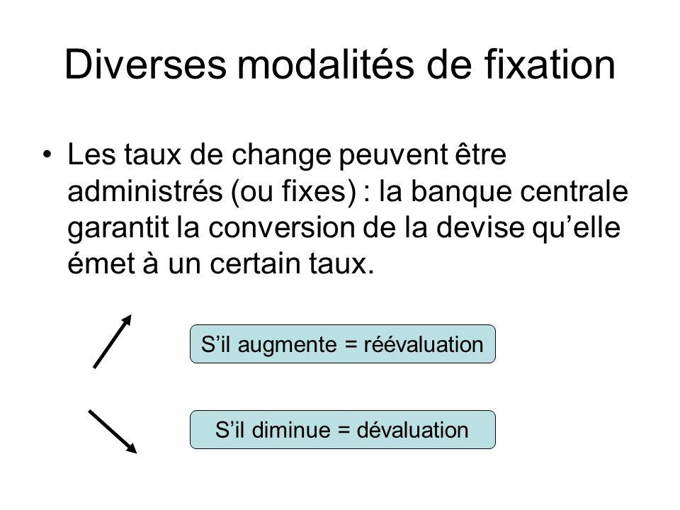 Diverses modalités de fixation