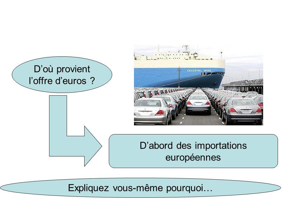 D'abord des importations européennes