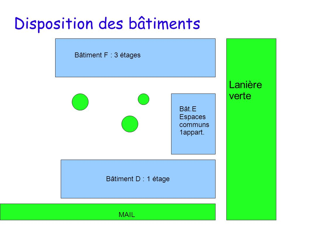 Disposition des bâtiments