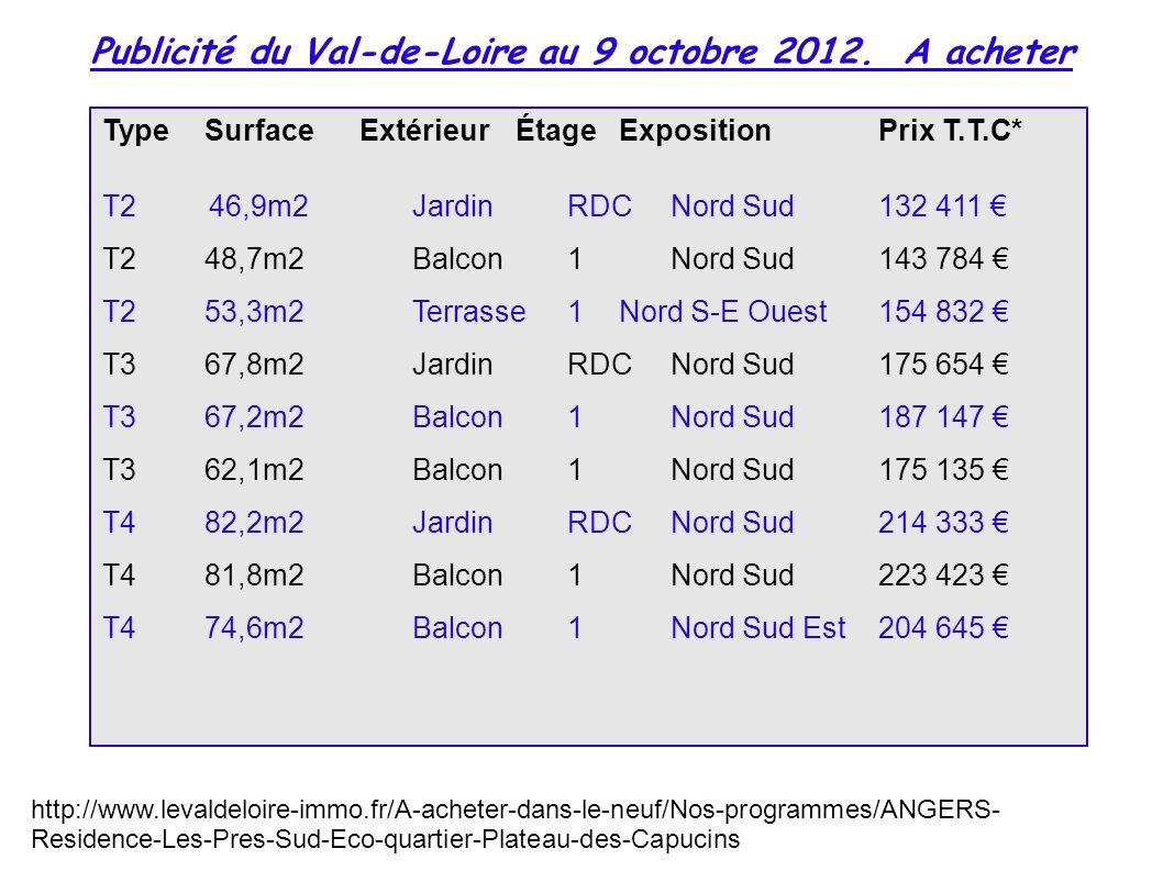 Publicité du Val-de-Loire au 9 octobre 2012. A acheter