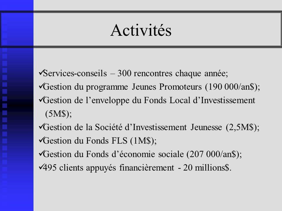 Activités Services-conseils – 300 rencontres chaque année;