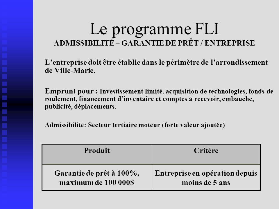 Le programme FLI ADMISSIBILITÉ – GARANTIE DE PRÊT / ENTREPRISE