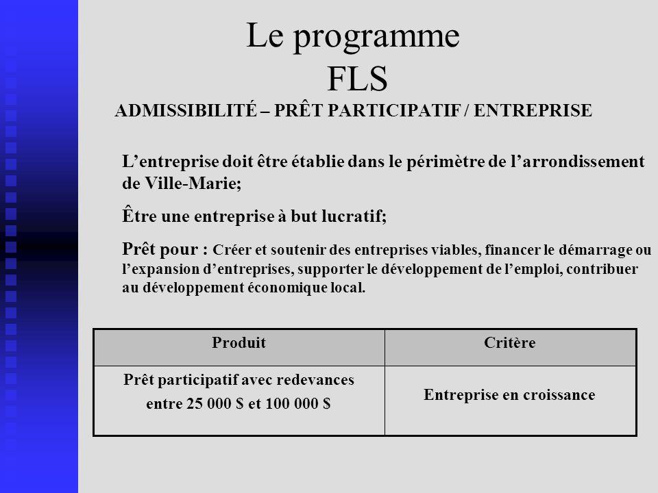 Le programme FLS ADMISSIBILITÉ – PRÊT PARTICIPATIF / ENTREPRISE