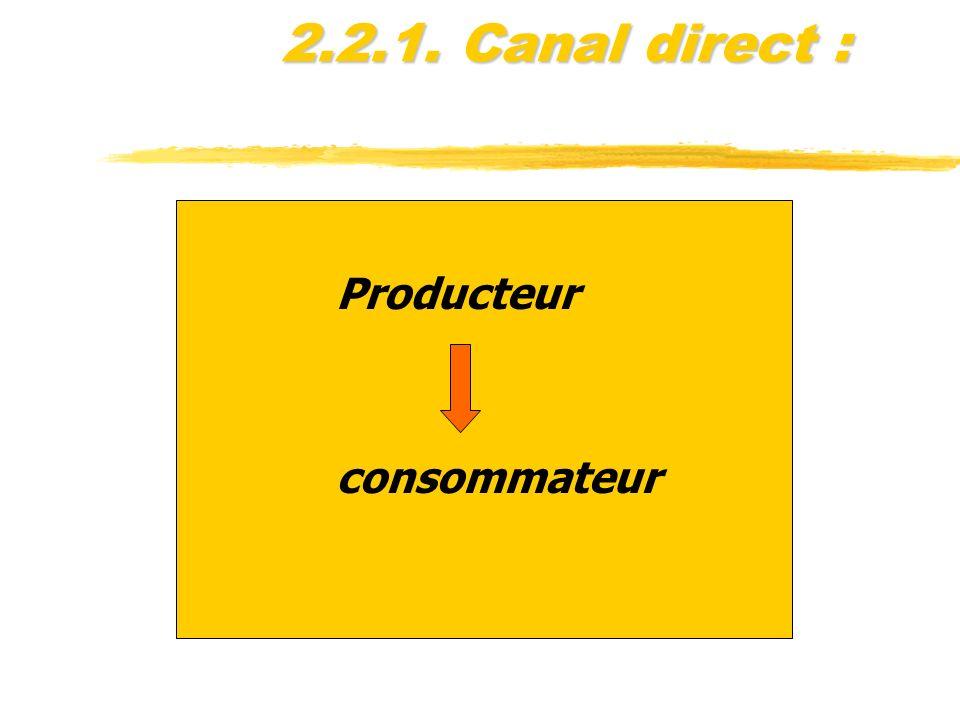 2.2.1. Canal direct : Producteur consommateur