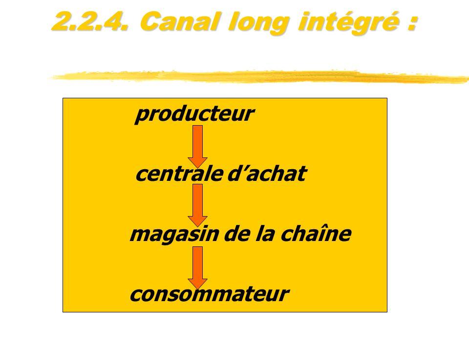2.2.4. Canal long intégré : producteur centrale d'achat