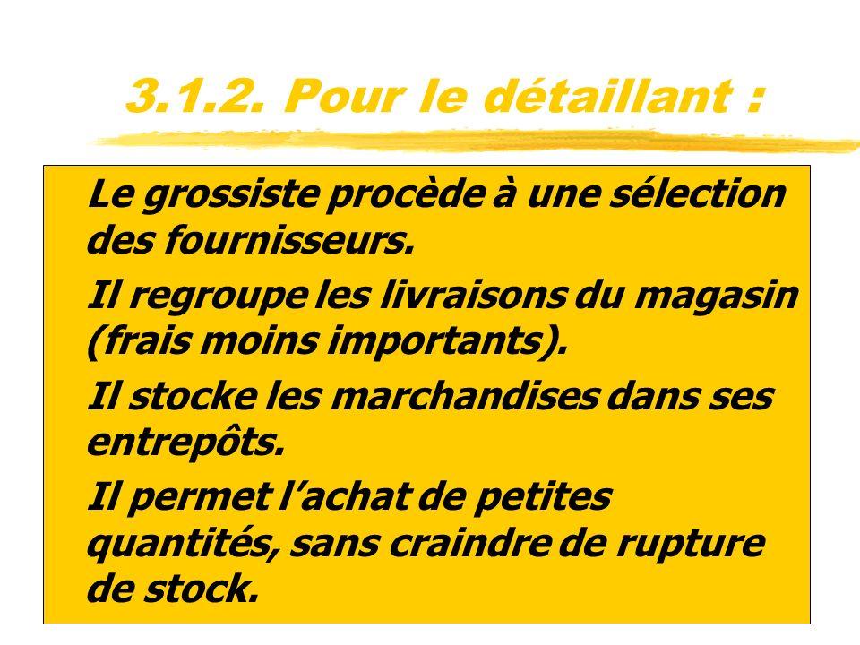 3.1.2. Pour le détaillant : Le grossiste procède à une sélection des fournisseurs. Il regroupe les livraisons du magasin (frais moins importants).