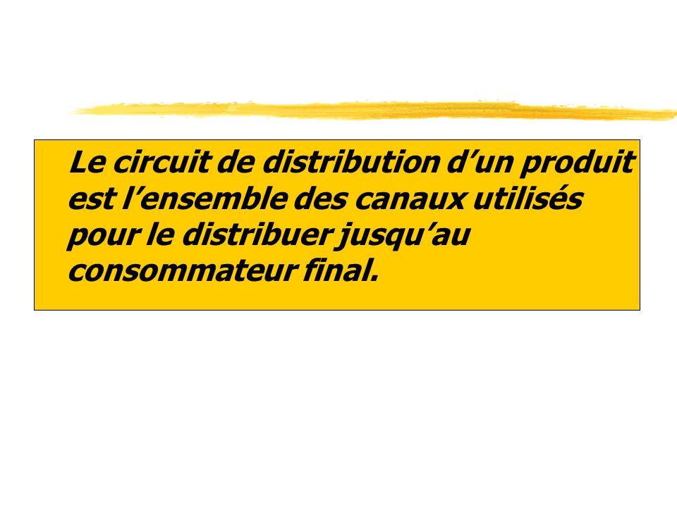 Le circuit de distribution d'un produit est l'ensemble des canaux utilisés pour le distribuer jusqu'au consommateur final.
