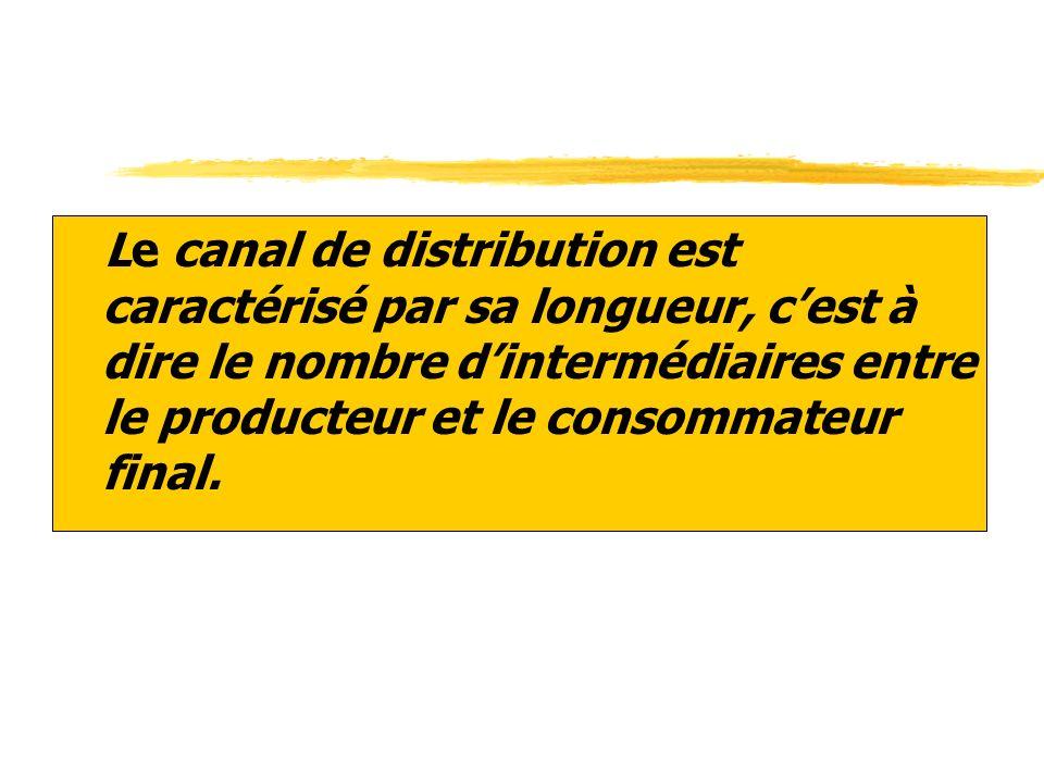 Le canal de distribution est caractérisé par sa longueur, c'est à dire le nombre d'intermédiaires entre le producteur et le consommateur final.