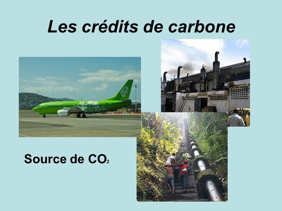 Les crédits de carbone Source de CO2