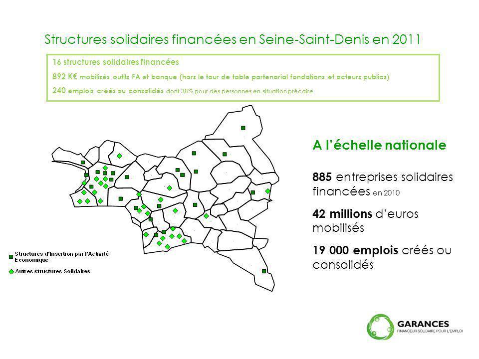 Structures solidaires financées en Seine-Saint-Denis en 2011