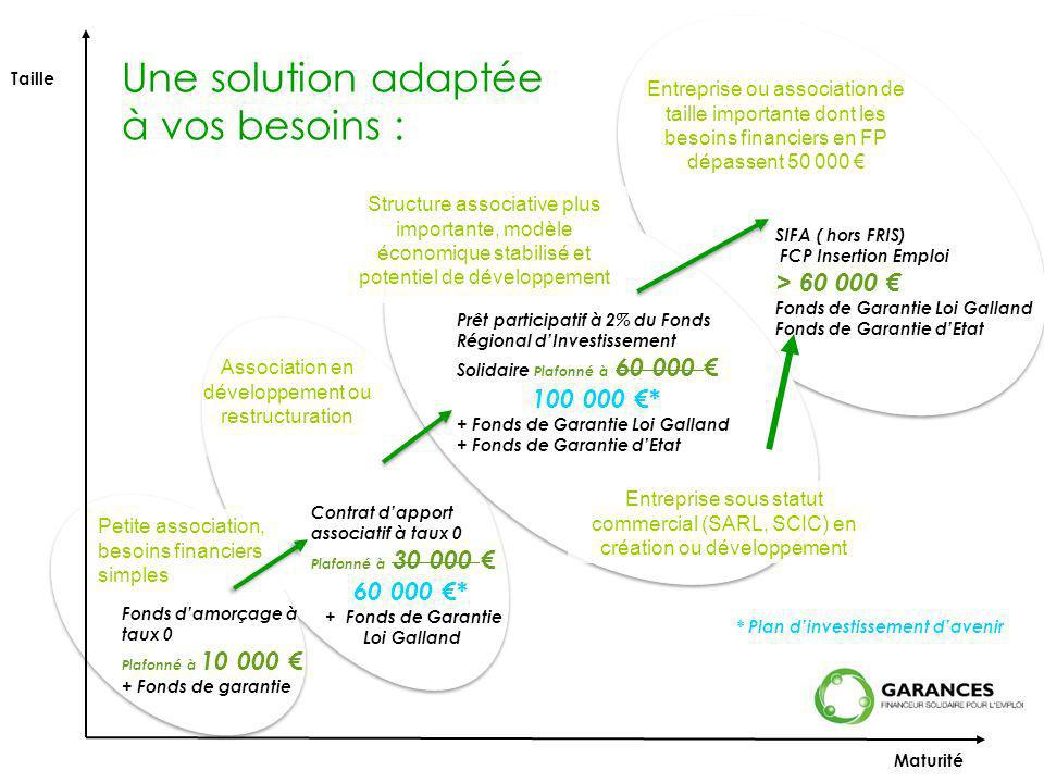 Association en développement ou restructuration