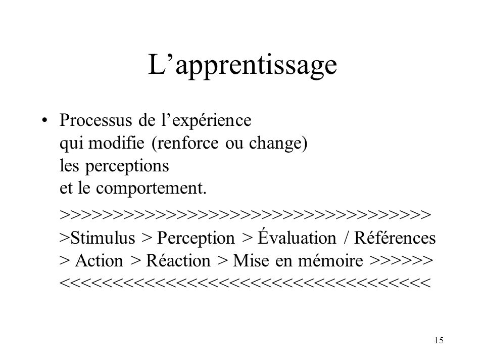 L'apprentissage Processus de l'expérience qui modifie (renforce ou change) les perceptions et le comportement.