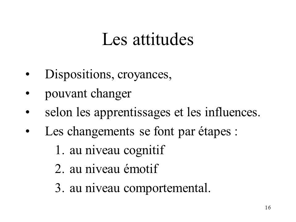 Les attitudes Dispositions, croyances, pouvant changer