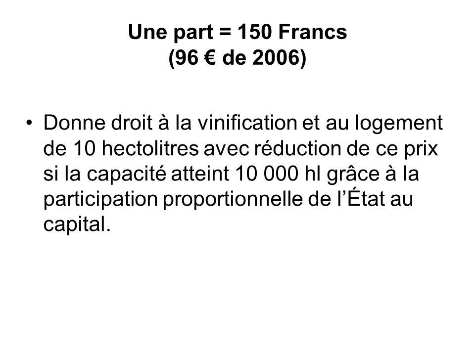 Une part = 150 Francs (96 € de 2006)