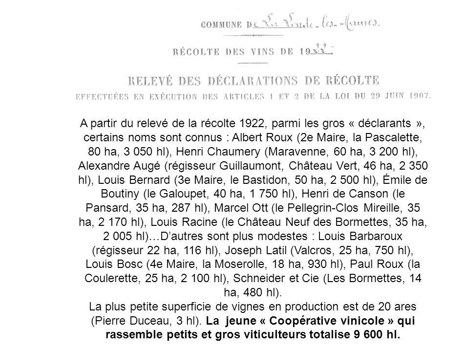 A partir du relevé de la récolte 1922, parmi les gros « déclarants », certains noms sont connus : Albert Roux (2e Maire, la Pascalette, 80 ha, 3 050 hl), Henri Chaumery (Maravenne, 60 ha, 3 200 hl), Alexandre Augé (régisseur Guillaumont, Château Vert, 46 ha, 2 350 hl), Louis Bernard (3e Maire, le Bastidon, 50 ha, 2 500 hl), Émile de Boutiny (le Galoupet, 40 ha, 1 750 hl), Henri de Canson (le Pansard, 35 ha, 287 hl), Marcel Ott (le Pellegrin-Clos Mireille, 35 ha, 2 170 hl), Louis Racine (le Château Neuf des Bormettes, 35 ha, 2 005 hl)…D'autres sont plus modestes : Louis Barbaroux (régisseur 22 ha, 116 hl), Joseph Latil (Valcros, 25 ha, 750 hl), Louis Bosc (4e Maire, la Moserolle, 18 ha, 930 hl), Paul Roux (la Coulerette, 25 ha, 2 100 hl), Schneider et Cie (Les Bormettes, 14 ha, 480 hl).