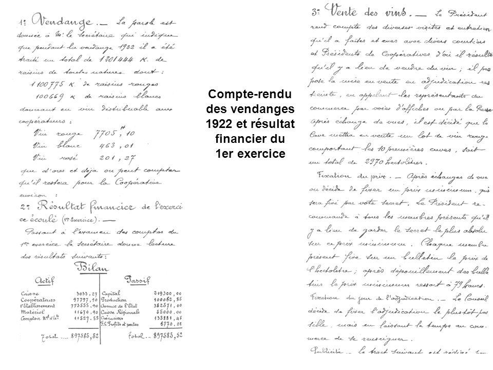 Compte-rendu des vendanges 1922 et résultat financier du 1er exercice