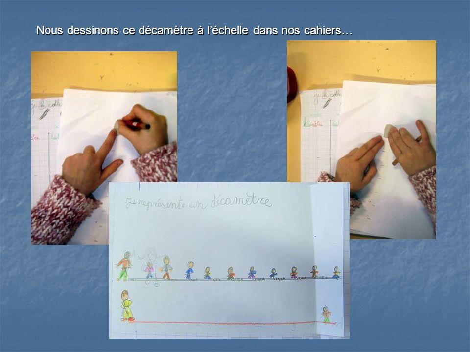 Nous dessinons ce décamètre à l'échelle dans nos cahiers…