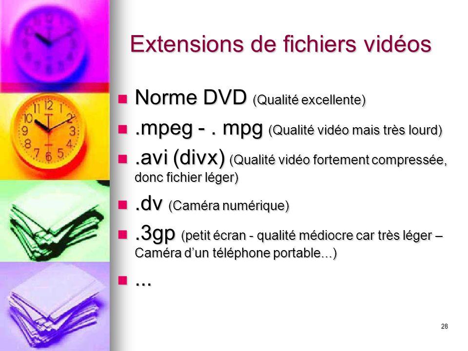 Extensions de fichiers vidéos