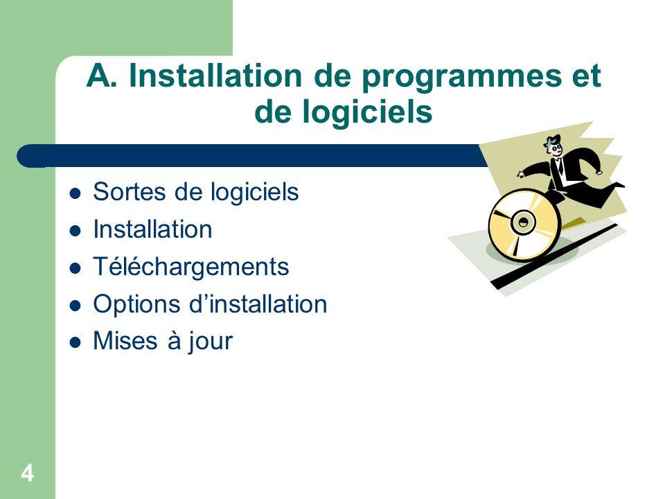 A. Installation de programmes et de logiciels