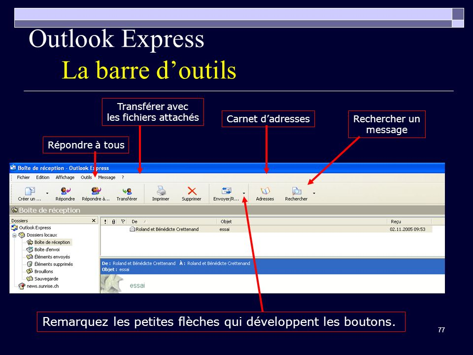 Outlook Express La barre d'outils