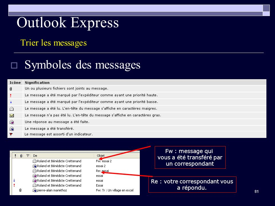 Outlook Express Trier les messages