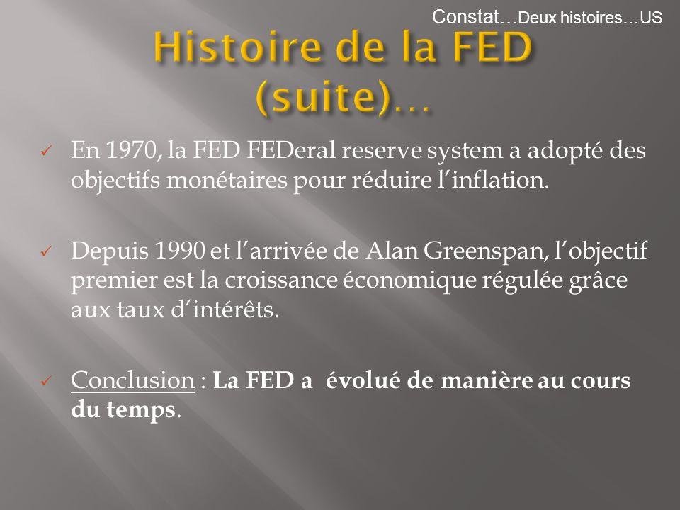 Histoire de la FED (suite)…