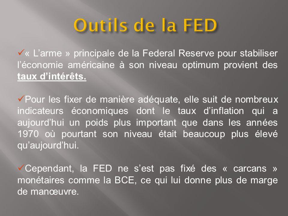 Outils de la FED « L'arme » principale de la Federal Reserve pour stabiliser l'économie américaine à son niveau optimum provient des taux d'intérêts.