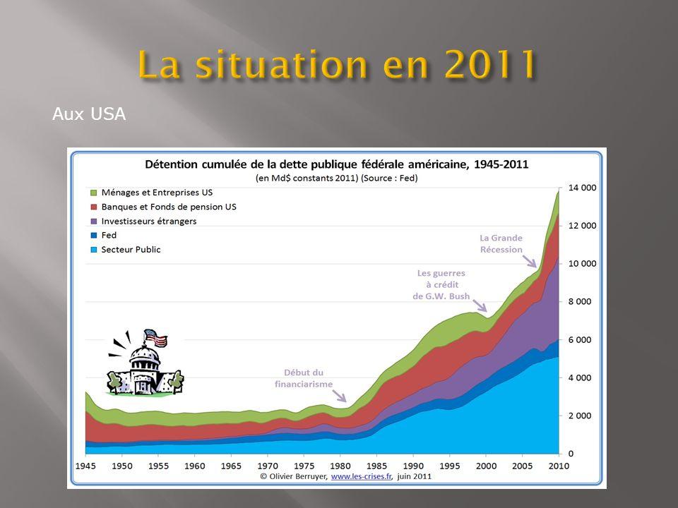 La situation en 2011 Aux USA