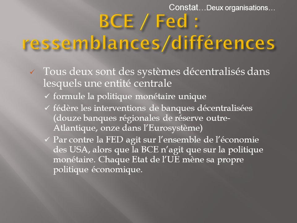 BCE / Fed : ressemblances/différences
