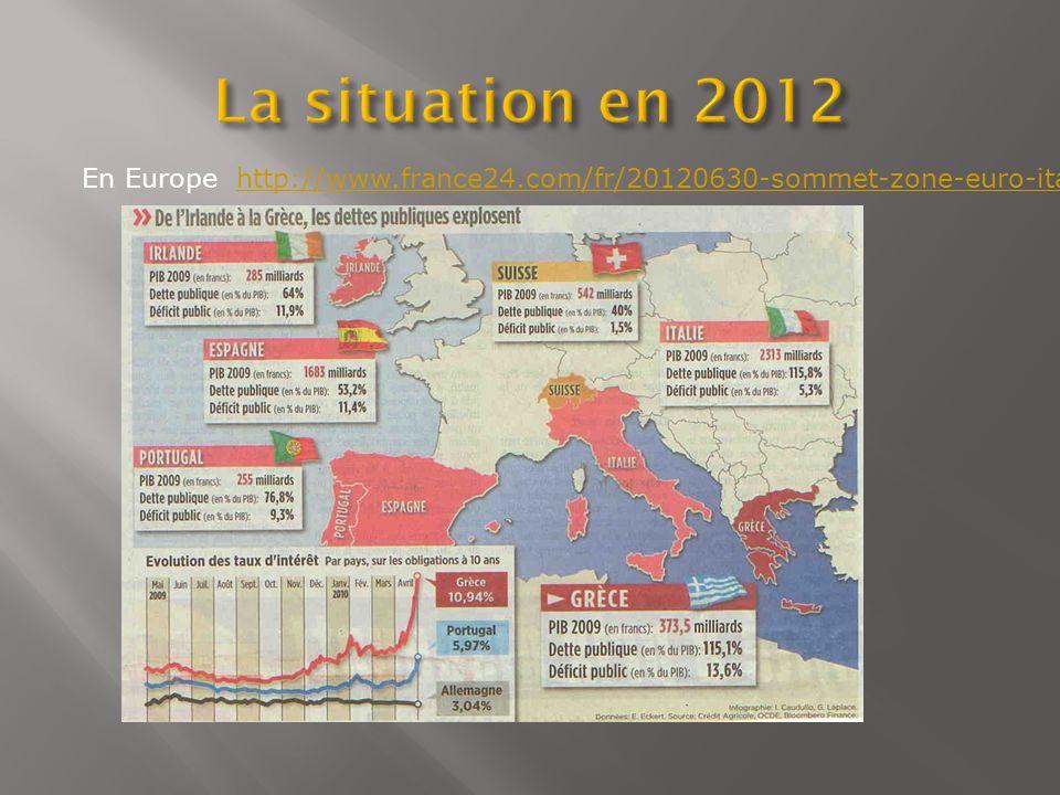 La situation en 2012