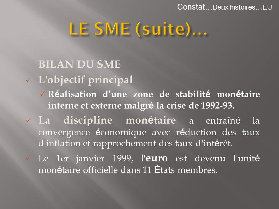 LE SME (suite)… L objectif principal