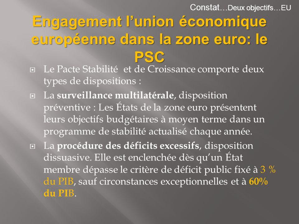 Engagement l'union économique européenne dans la zone euro: le PSC