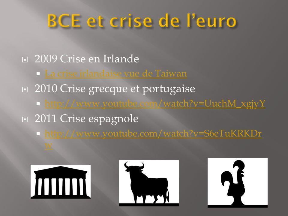 BCE et crise de l'euro 2009 Crise en Irlande
