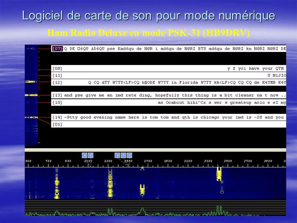 Logiciel de carte de son pour mode numérique