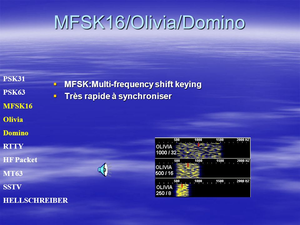 MFSK16/Olivia/Domino MFSK:Multi-frequency shift keying