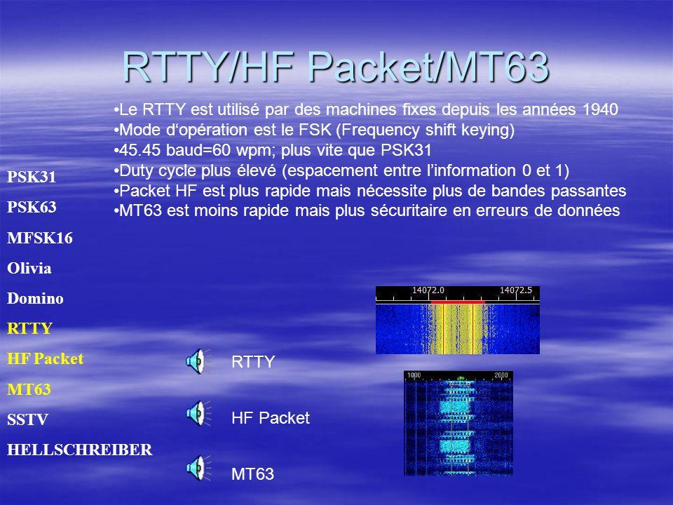 RTTY/HF Packet/MT63 Le RTTY est utilisé par des machines fixes depuis les années 1940. Mode d'opération est le FSK (Frequency shift keying)