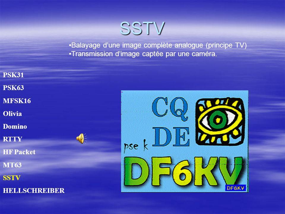 SSTV Balayage d'une image complète analogue (principe TV)