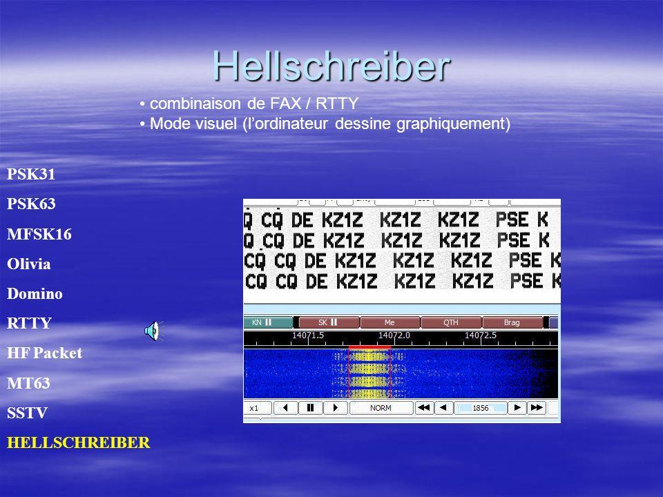 Hellschreiber combinaison de FAX / RTTY