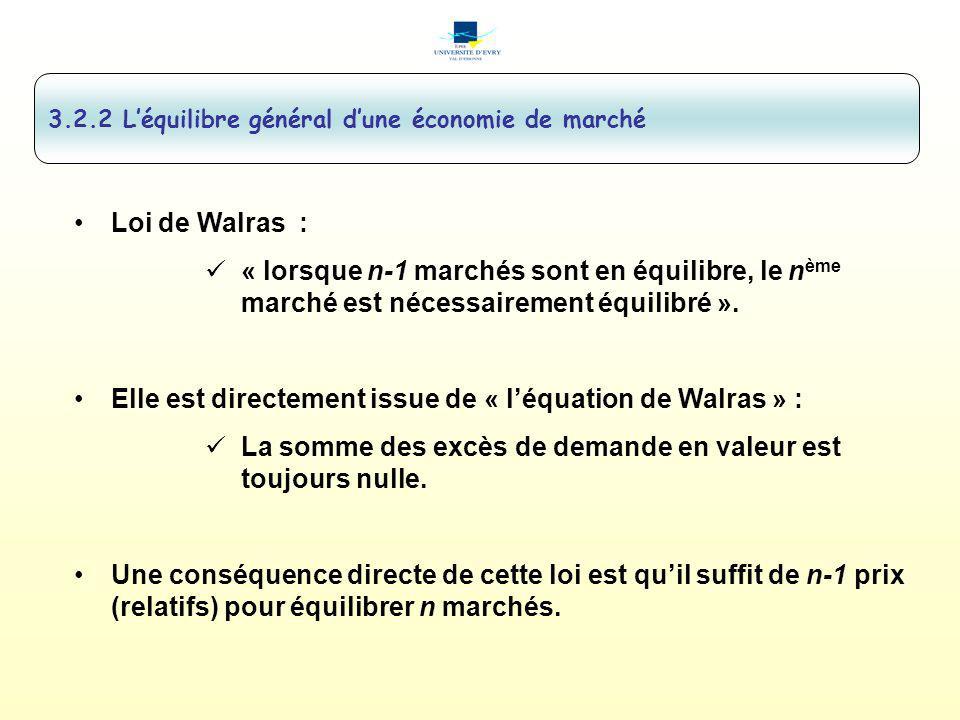 Elle est directement issue de « l'équation de Walras » :