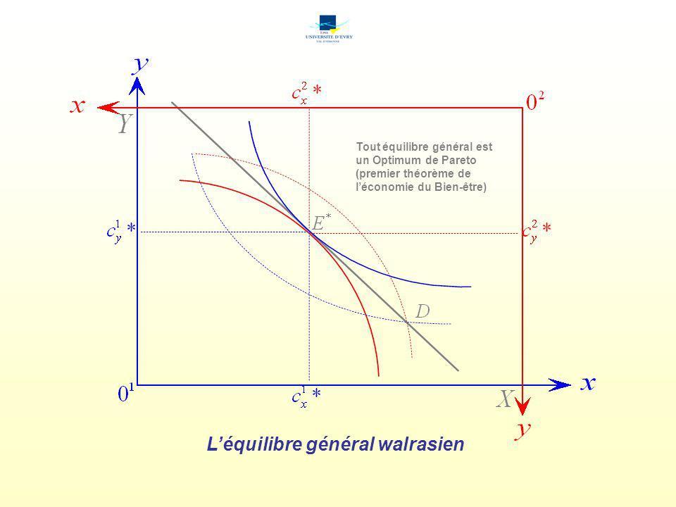 L'équilibre général walrasien