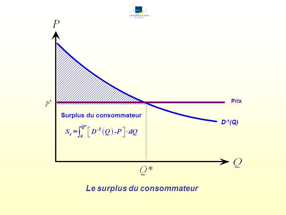 Surplus du consommateur Le surplus du consommateur
