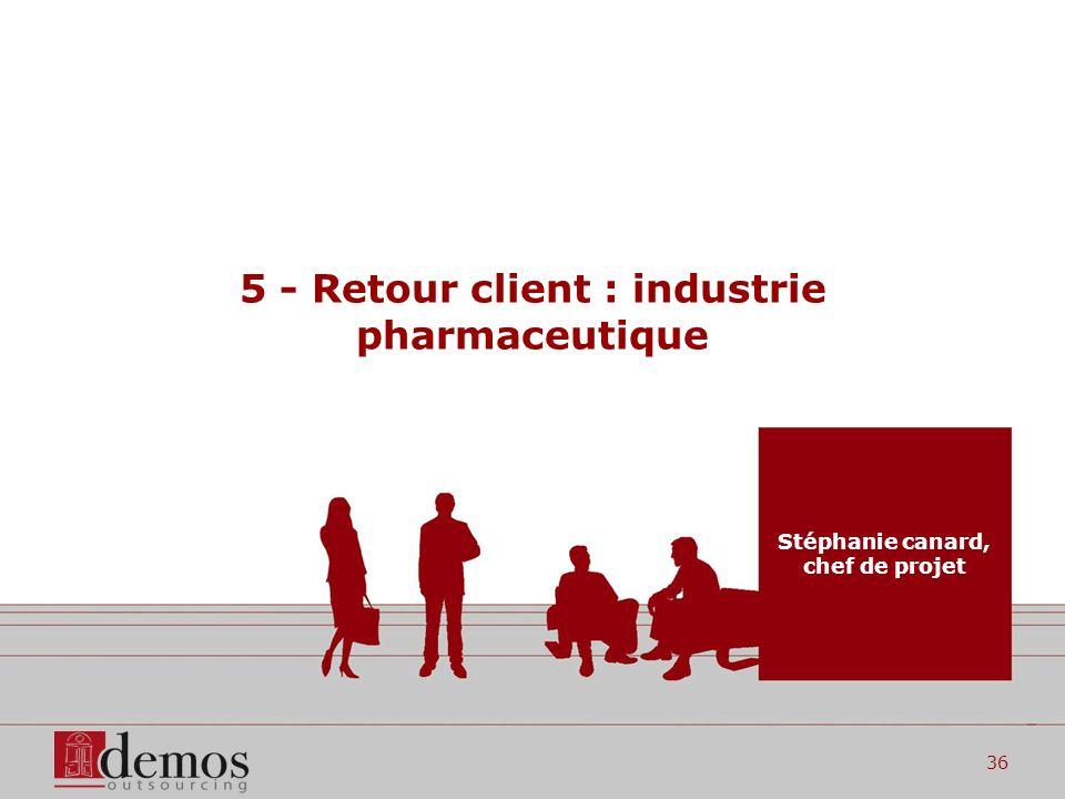 Le contexte : Client dans l'industrie pharmaceutique