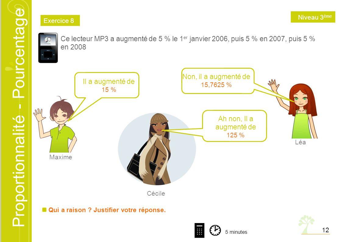 Niveau 3ème Exercice 8. Ce lecteur MP3 a augmenté de 5 % le 1er janvier 2006, puis 5 % en 2007, puis 5 % en 2008.