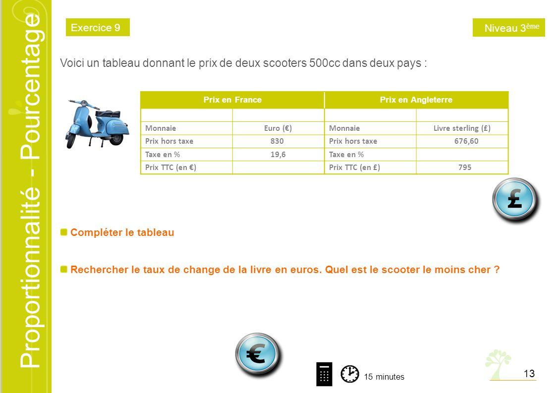 Exercice 9 Niveau 3ème. Voici un tableau donnant le prix de deux scooters 500cc dans deux pays : Prix en France.