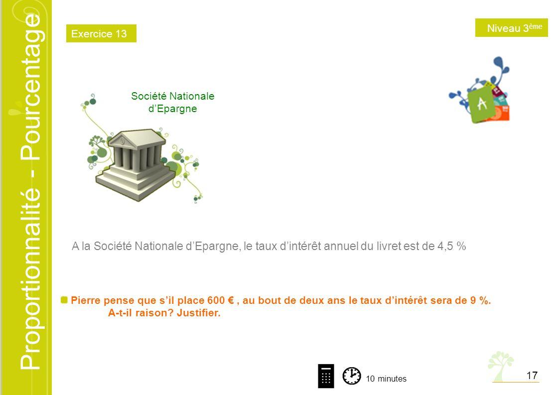 Société Nationale d'Epargne