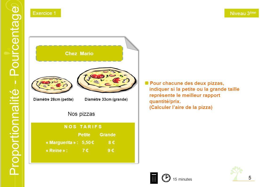 Nos pizzas Exercice 1 Niveau 3ème Chez Mario