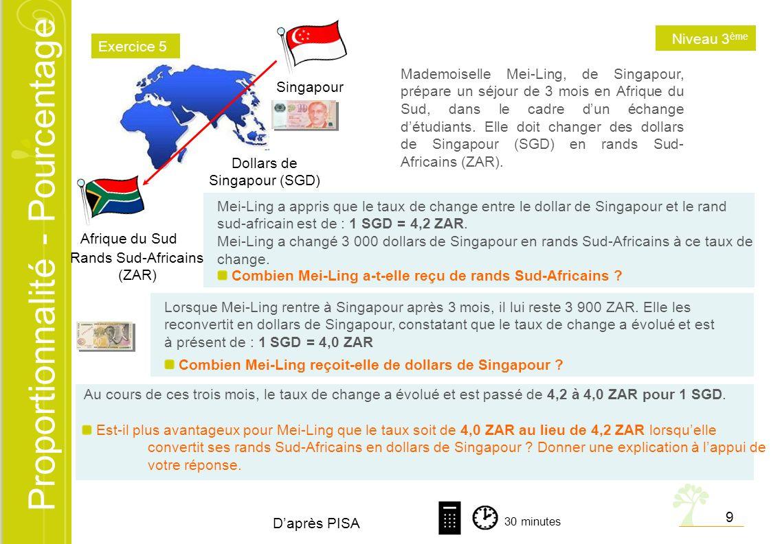 Dollars de Singapour (SGD)