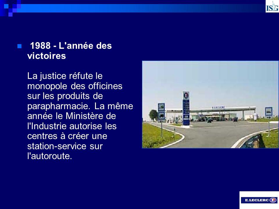 1988 - L année des victoires La justice réfute le monopole des officines sur les produits de parapharmacie.